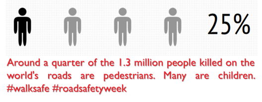 pedestrian deaths infographic road safety week